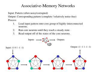 Associative-Memory Networks