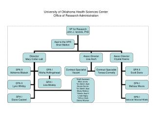 University of Oklahoma Health Sciences Center Office of Research Administration