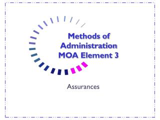 Methods of Administration MOA Element 3