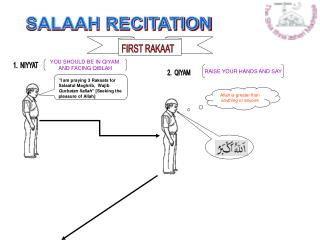 SALAAH RECITATION