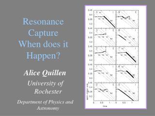 Resonance Capture  When does it Happen