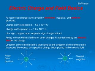 Electric Charge and Field Basics