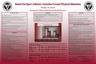 Stand-Out Sport Athletes  Attitudes Toward Physical Education Timothy  M. Church Department of Physical Education and He