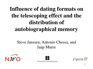 Influence of dating formats on the telescoping effect and the distribution of autobiographical memory