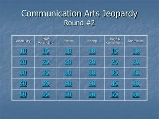 Communication Arts Jeopardy Round 2