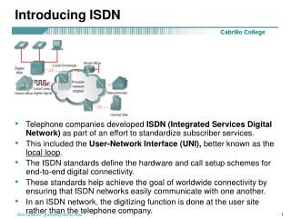 Introducing ISDN