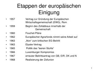 Etappen der europ