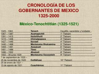 M xico-Tenochtitl n 1325-1521