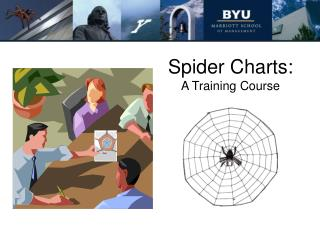 Spider Charts: A Training Course