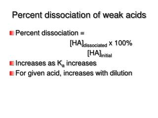 Percent dissociation of weak acids