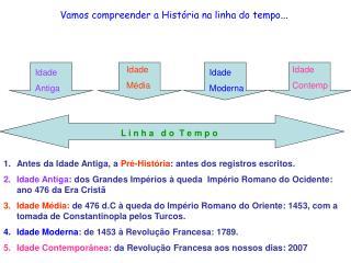 Slide 1 - Ismar Dias de Matos