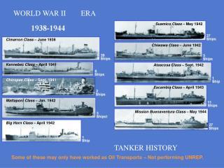 WORLD WAR II        ERA