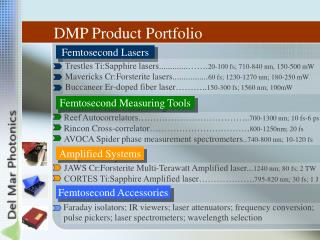 Del Mar Photonics product portfolio