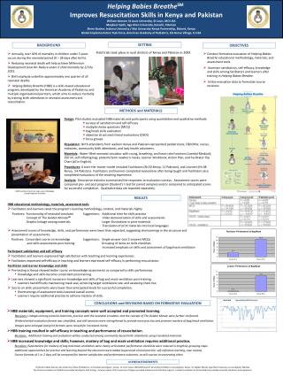 Keenan IPA Poster - Helping Babies BreatheWilliam Keenan, St Louis University, St Louis, MO USA Maqbool Qadir, Aga Khan