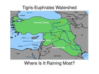 Tigris-Euphrates Watershed