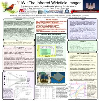 I IWI: The Infrared Widefield Imager