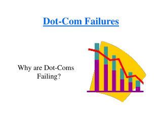 Dot-Com Failures