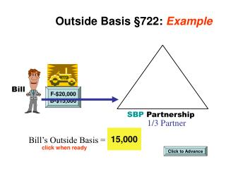 Outside Basis  722: Example
