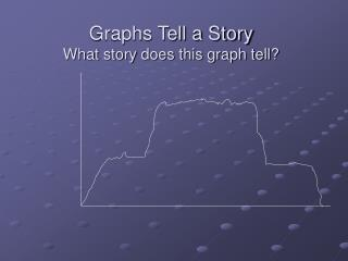 Graphs Tell a Story What story does this graph tell