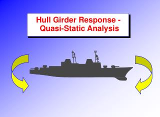 Hull Girder Response - Quasi-Static Analysis