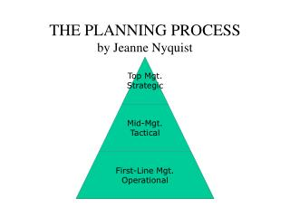 THE PLANNING PROCESS by Jeanne Nyquist