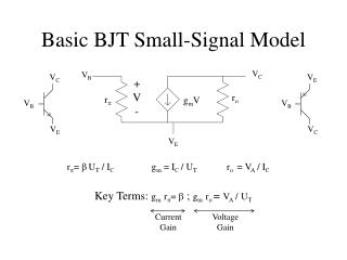 Basic BJT Small-Signal Model