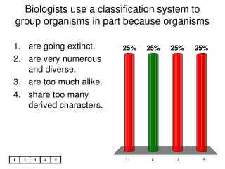 Biologists use a classification system to group organisms in ...