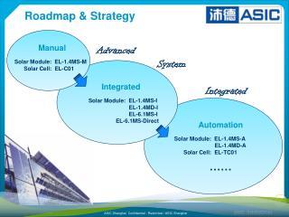 Roadmap  Strategy