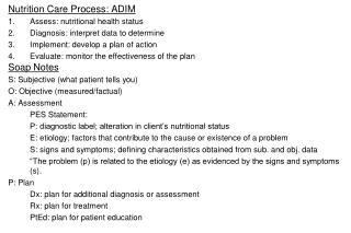 Nutrition Care Process: ADIM