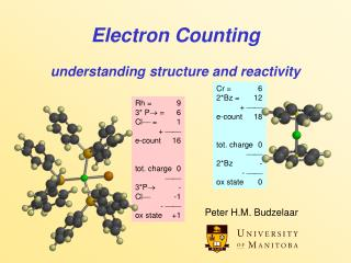 Electron Counting understanding structure and reactivity