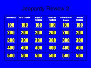 Jeopardy Review 2