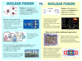 Nuclear Fission vs. Nuclear FusionFission is the release of energy by splitting heavy nuclei such as Uranium-235 and Plu