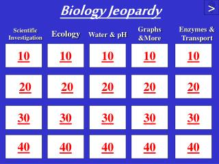 Biology Jeopardy