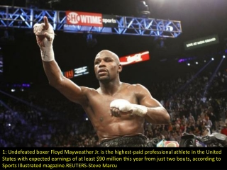 Highest-paid U.S. athletes