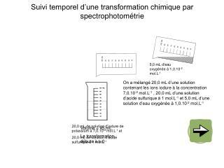 Suivi temporel d une transformation chimique par spectrophotom trie