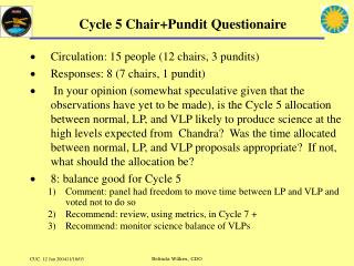 Cycle 5 ChairPundit Questionaire