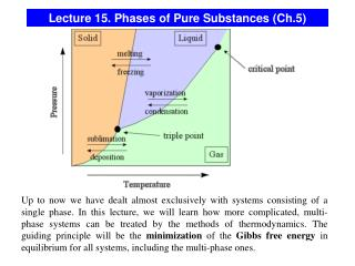 Lecture 15. Phases of Pure Substances Ch.5