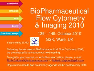 BioPharmaceutical  Flow Cytometry      Imaging 2010