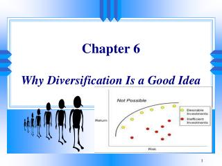 Chapter 6  Why Diversification Is a Good Idea
