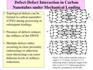 Defect-Defect Interaction in Carbon Nanotubes under Mechanical Loading