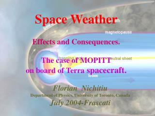 Space Weather  Effects and Consequences.  The case of MOPITT  on board of Terra spacecraft.