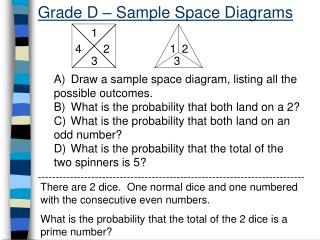 Grade D   Sample Space Diagrams