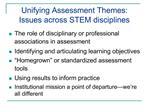 Unifying Assessment Themes:  Issues across STEM disciplines