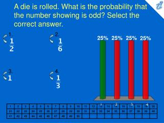 A die is rolled. What is the probability that the number showing is odd Select the correct answer.