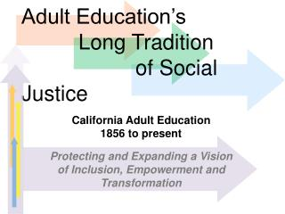 Adult Education s    Long Tradition      of Social Justice