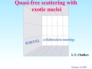 Quasi-free scattering with  exotic nuclei