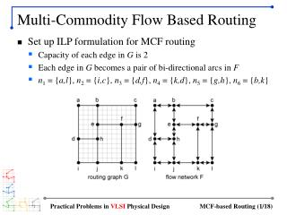 Multi-Commodity Flow Based Routing