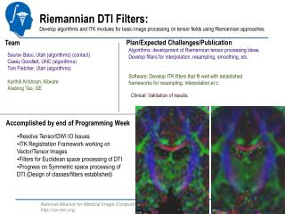 Riemannian DTI Filters: Develop algorithms and ITK modules for basic image processing on tensor fields using Riemannian