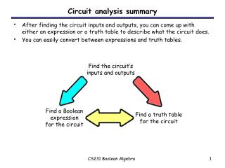 Circuit analysis summary