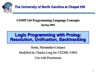Logic Programming with Prolog: Resolution, Unification, Backtracking